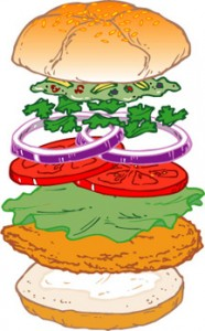ExplodedSandwich